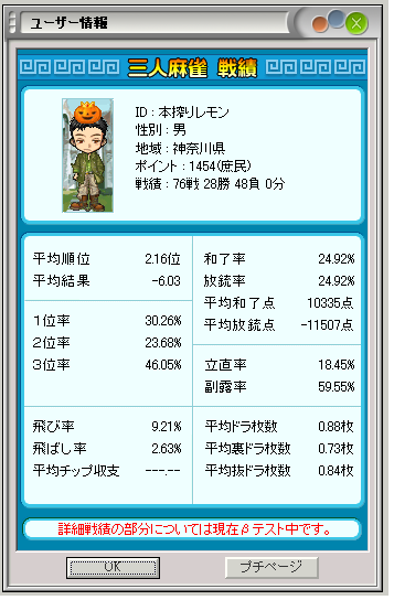Honsakureimondata